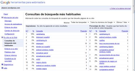 Webmaster Tools de google